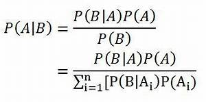 humor « Ration... Bayes Theorem Quotes