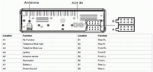 Vdo Car Radio Stereo Audio Wiring Diagram Autoradio