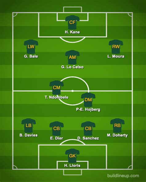 Predicted Spurs XI vs Ludogorets - preview, team and ...