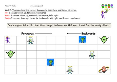 position and direction differented activity by jamessummerfield teaching resources tes