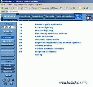 Fiat Ulysse Repair Manual Order  U0026 Download