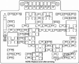 05 Yukon Fuse Box Diagram