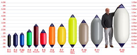 Boat Fender Sizes by F Series Boat Fender Boat Fenders And Buoys Polyform U S