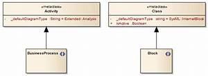 Define Child Diagram Type