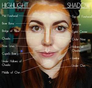Contour Guide | Your Fairy Godmother