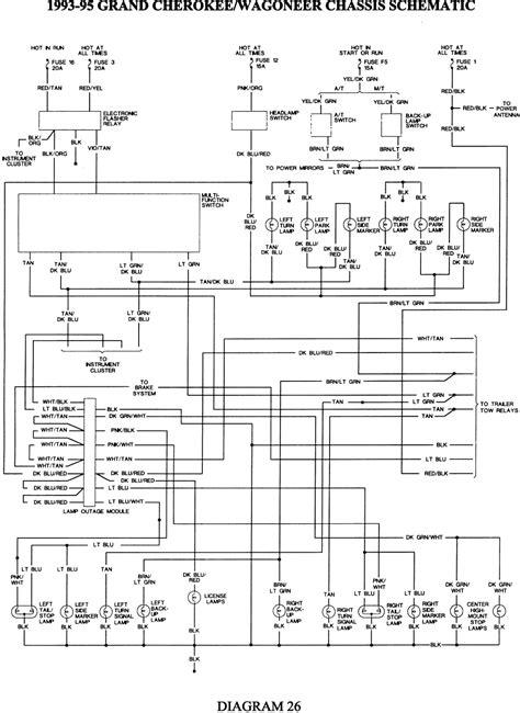 1999 Jeep Wiring Schematic by 2001 Jeep Light Wiring Diagram Wiring Diagram