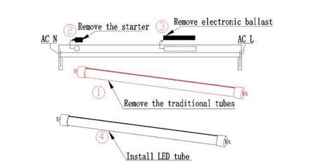 Long Life Led Tube Light Beam Angle