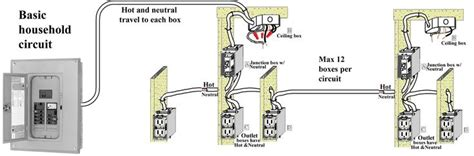 basic home electrical wiring diagrams file name basic household in 2019 electrical