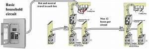 Diy Household Wiring Diagrams