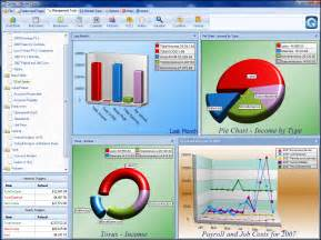 Dashboard Report Exles by Financial Reporting Dashboard Exles The Best Contact