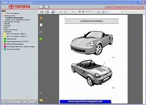 Toyota Mr2 1999