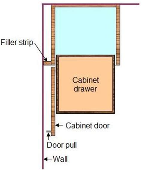 kitchen cabinet filler strips how to install frameless cabinets