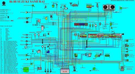 King Wiring Diagram 1992 by Ack S Faq Corey Quot Dice Quot Daniel S 1986 1988 Samurai Wiring