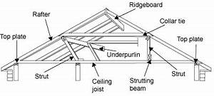 eaves overhang abis building and pest inspections With roof trusses and components ltdtruss diagram