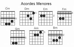 Notas de violão para iniciantes →(Simples e Prático)←