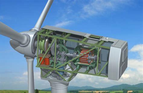 Купить ветрогенератор для отопления дома в интернетмагазине Светон по выгодной цене в Москве. Доставка