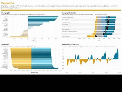 Tableau Financial Visual Times Vocabulary Chart Charts