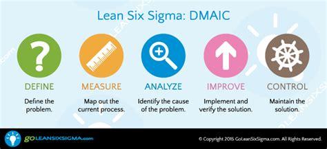 lean  sigma step  step dmaic infographic lean