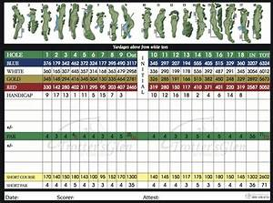 Golf Scorecard Template | out-of-darkness