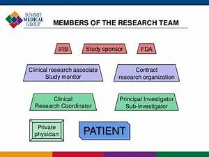 should i participate in a clinical trial With become a clinical research associate