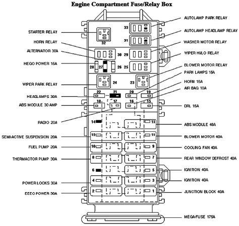 similiar 1998 mercury sable fuse box diagram keywords mercury sable 97 diagram justanswer com mercury