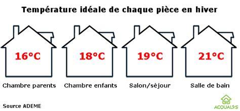 les normes de la maison neuve rt 2012 expliqu 233 e en 60 secondes