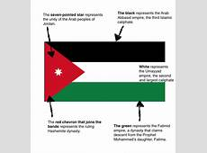 A look at the meanings behind 22 Arab flags