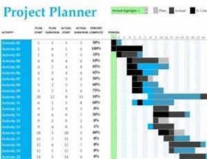 Project Work Plan Templates Project Management Templates Project Management Help