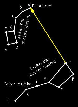 sternede stern polaris