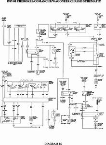 Wiring Diagram 1995 Jeep Grand Cherokee Radio