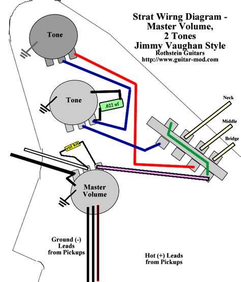 Strat Master Tone Wiring Ideas Productive Discussion