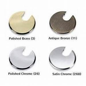 Round Metallic Finish Desk Grommets