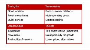 operational analysis for restaurants increase profits With restaurant swot analysis template