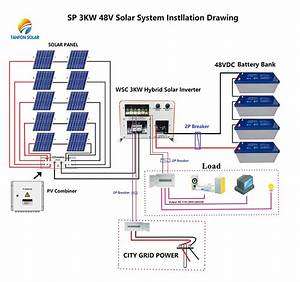 China 3000w New Design Inverter Solar System For Home Use