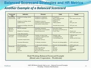 hr balanced scorecard template related keywords hr With hr balanced scorecard template