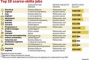 want a job study this city press With list of medical careers