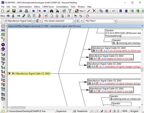 compare apis iq software iq fmea iq fmea pro iq rm