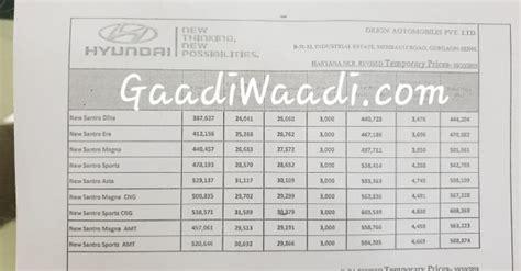 hyundai santro price list leaked range starts  inr