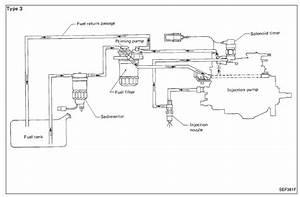 Possible Fuel Starvation - Nissan Patrol Gu  Y61