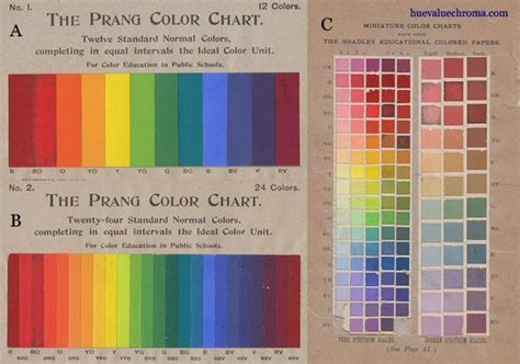 color order 30 best munsell colour plates images on color