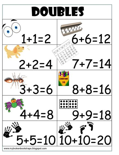 Best 25+ Doubles Facts Ideas On Pinterest  Doubles Addition, Math Addition Games And Grade 1 Maths