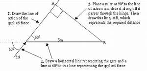 Determine The Magnitude Of The Resultant Displacement By