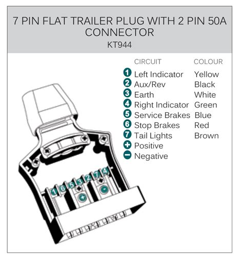 kt  pin trailer plug sockets  amp power