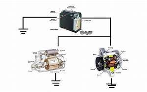 Battery  Altonator  Starter Motor Diagram