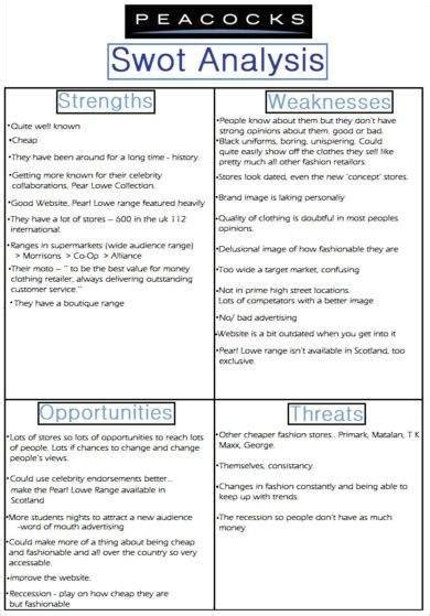 retail swot analysis examples  examples