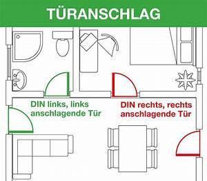 Türen Din Rechts : t ranschlag links oder rechts kurz und b ndig f r sie ~ A.2002-acura-tl-radio.info Haus und Dekorationen