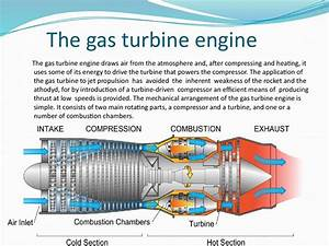 The Types Of Aircraft Engines