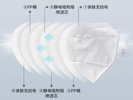 drawing  structure   mask making machine  hunan grand packaging machinery coltd