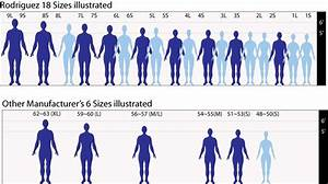 Sizing Your Bicycles