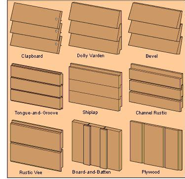 what is shiplap siding 25 best ideas about shiplap siding on shiplap